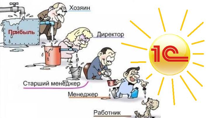 выгрузка справочников 1с с иерархией